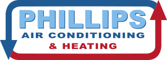 Air Conditioner Repair St Petersburg A C Repair St
